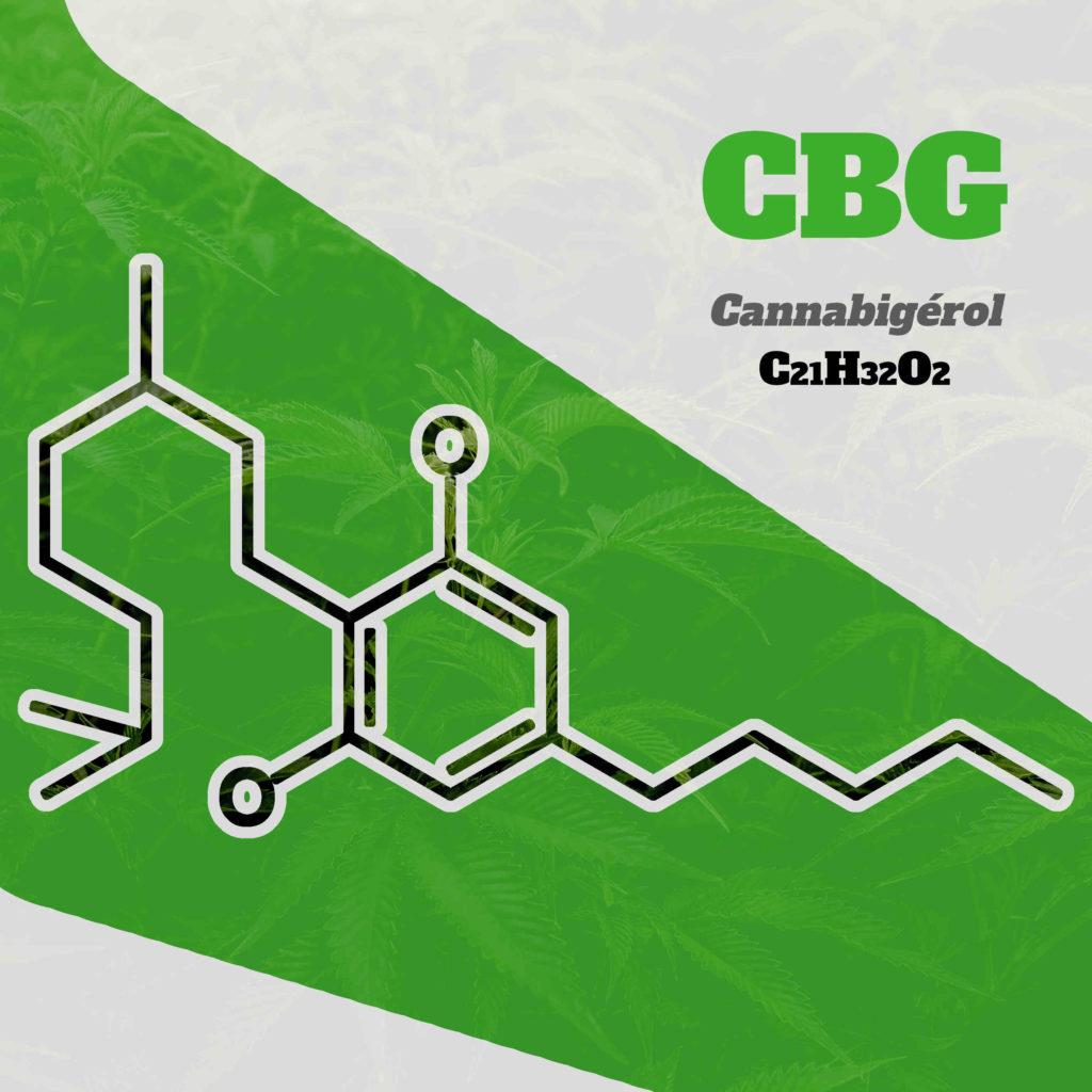 CBG Cannabigérol C21H32O2